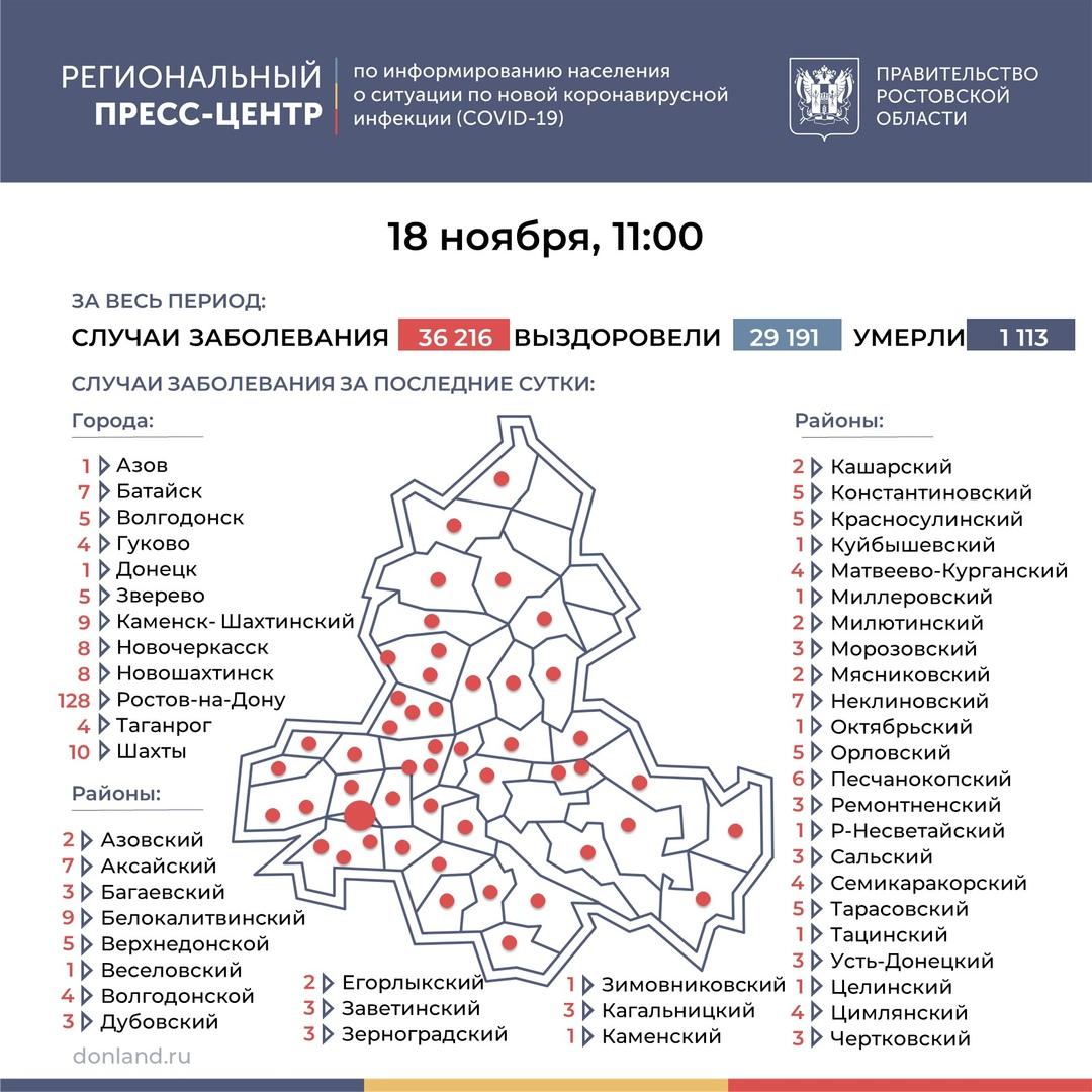 На Дону число инфицированных COVID-19 выросло на 309, в Таганроге 4 новых случая