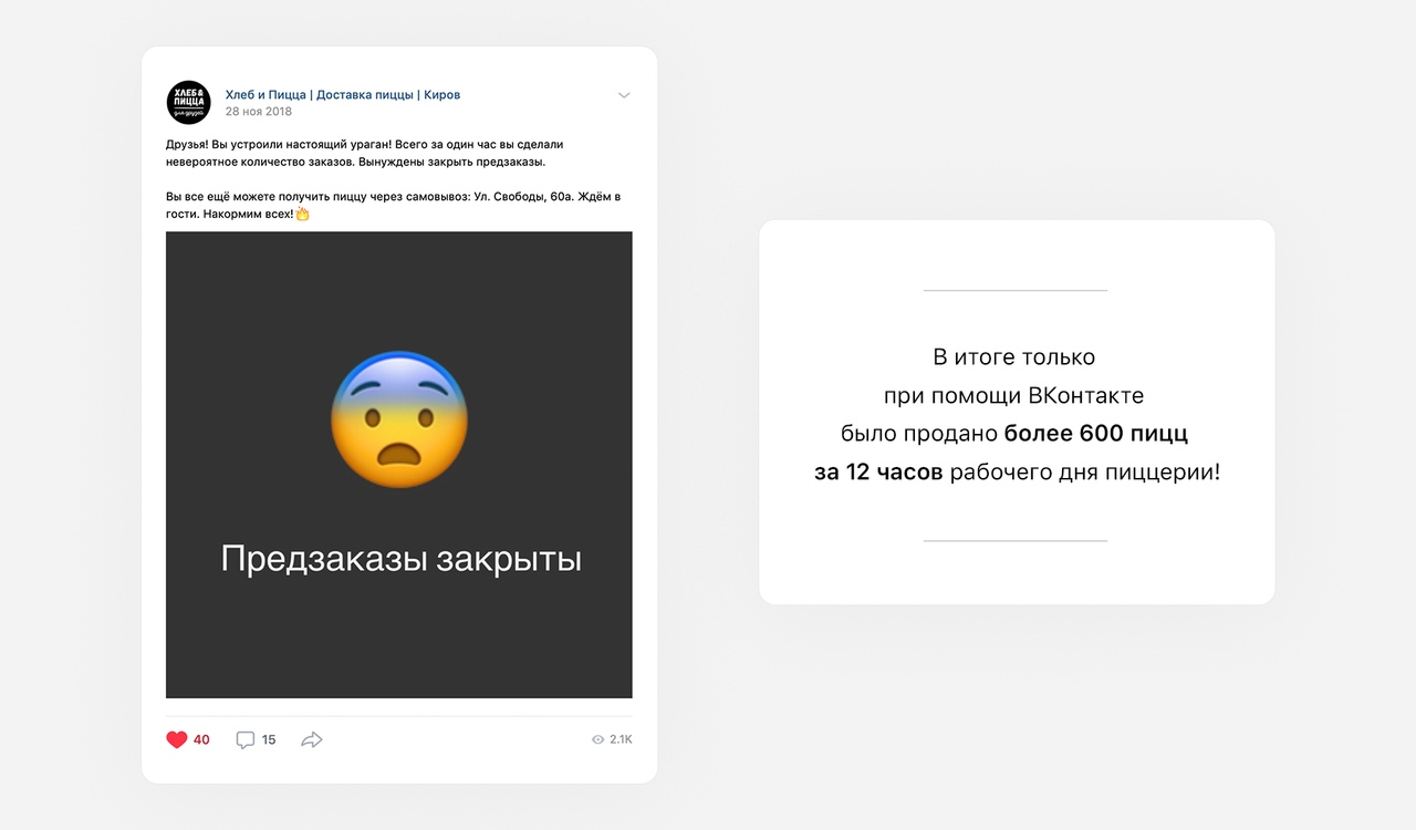 Итоги акции «Маргарита за 99 рублей»