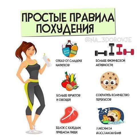 Самые Главные Правила Похудения. 10 принципов эффективного похудения