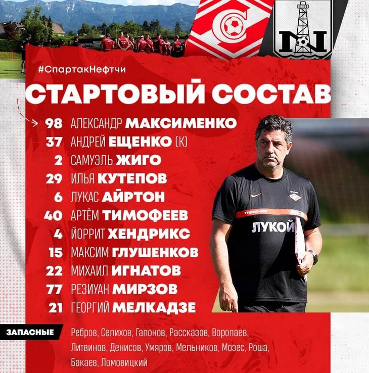 Состав «Спартака» на контрольный матч с «Нефтчи»