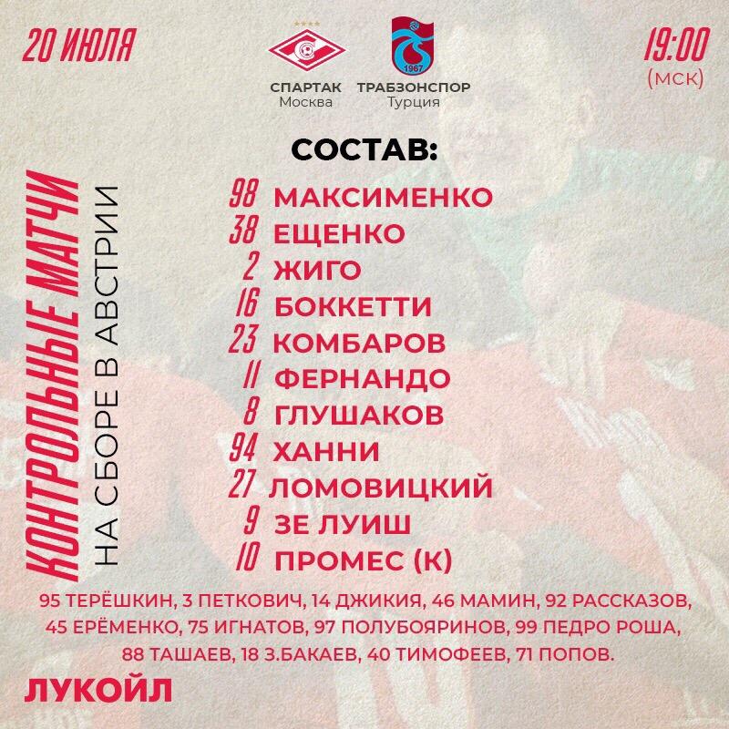 Состав «Спартака» в матче с «Трабзонспором»
