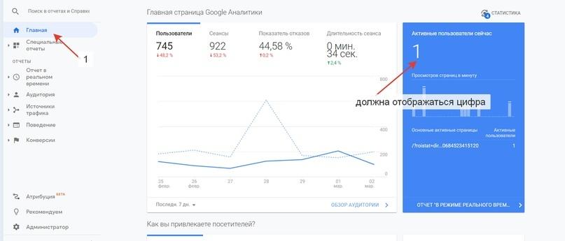 Настройка Google Ads. Установка И Настройка Google Analytics (Часть 3), изображение №20