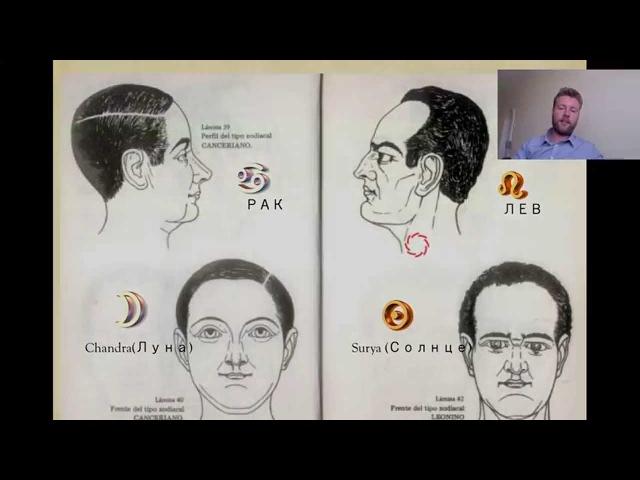 первый мире знаки зодиака и черты лица картинки получилось