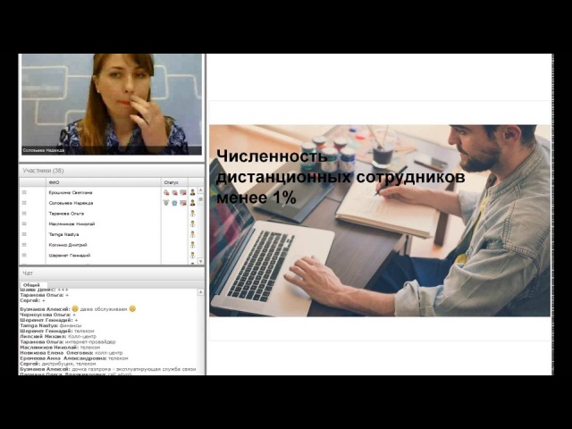 Практика работы с удаленными сотрудниками набор текста удаленная работа форум