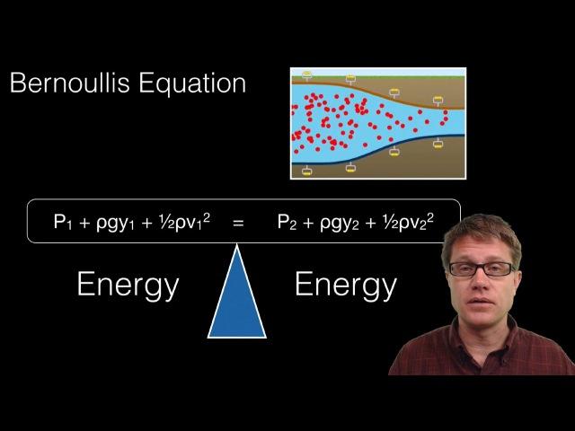 Bernoulli's Equation