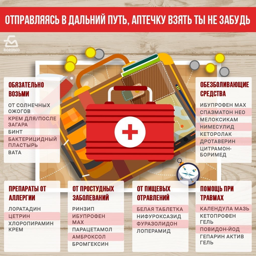 Как борисовчанам подготовить квартиру к своему отъезду в отпуск и что положить в аптечку? 1