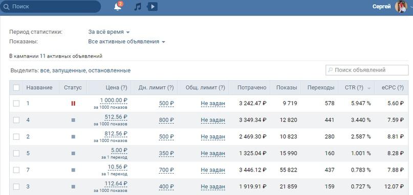 Лиды по 24 рубля для онлайн-курса женской гимнастики, изображение №3