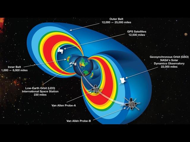 Американцы не были на Луне Лучшее доказательство лжи НАСА