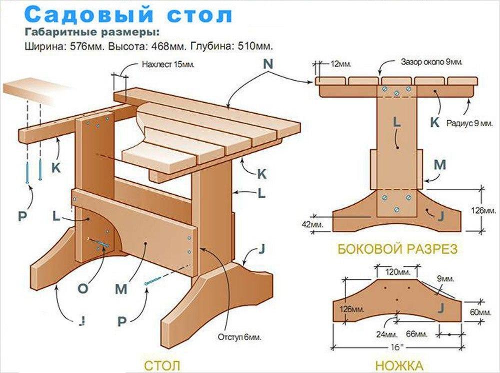 Садовый стол.