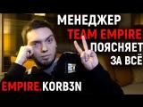 Korb3n: о прошлом и будущем Team Empire.