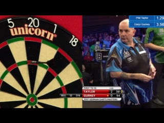 Phil Taylor vs Daryl Gurney (PDC German Darts Masters 2017 / Quarter Final)