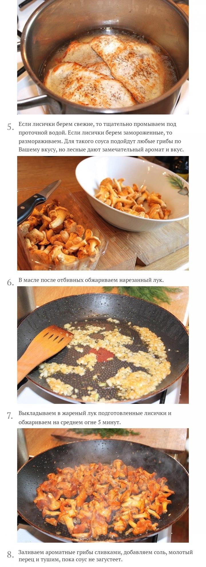Отбивные из индейки с грибным соусом, изображение №3