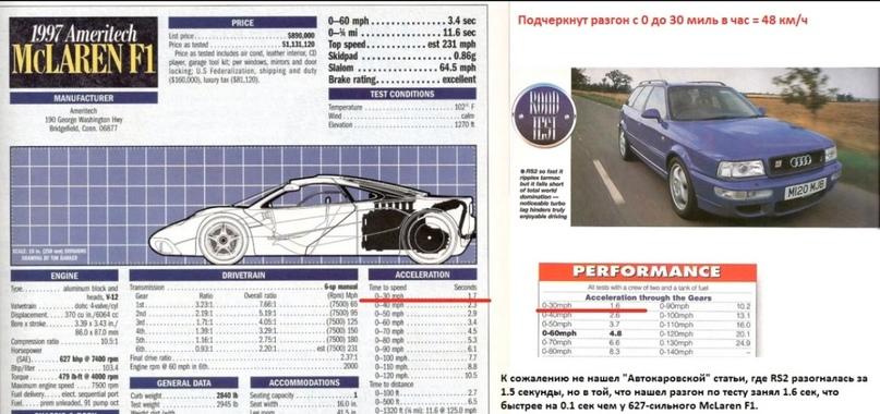 Вырезка из автомобильного журнала, где наглядно сравниваются F1 и RS2.