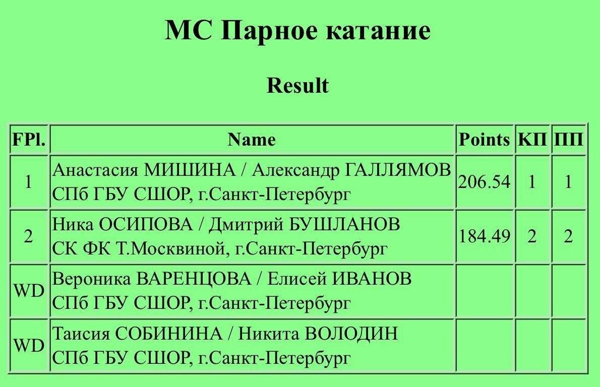 Российские соревнования сезона 2019-2020 (общая)  - Страница 3 UU39i7xsl2M
