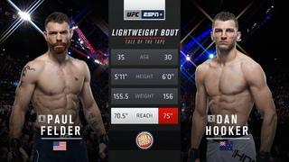 Free Fight: Dan Hooker vs Paul Felder