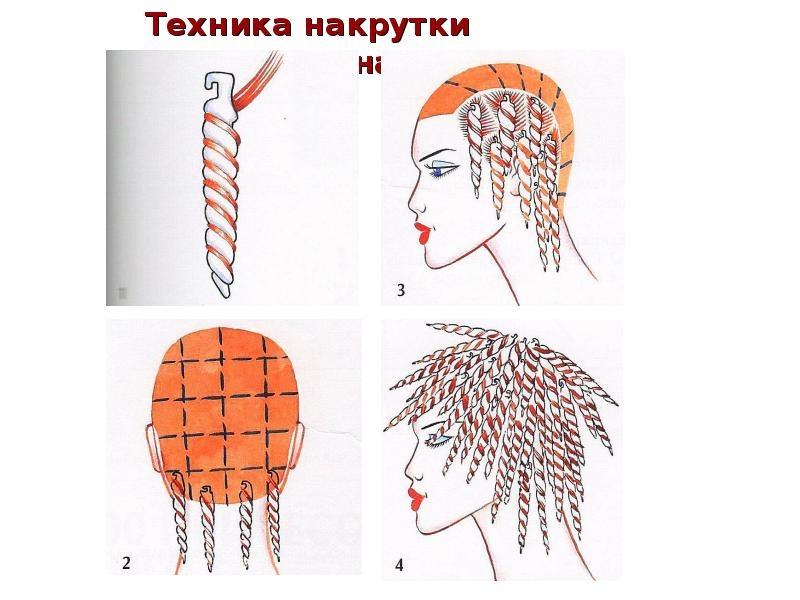 Секреты мастера парикмахера — техники распределения коклюшек при химической завивки волос., изображение №18