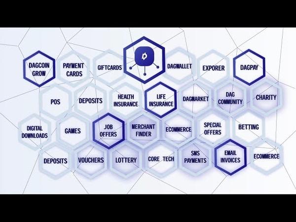 Презентация и факты о SUCCESS FACTORY Тренды на рынке цифровых технологий Sapphire Тимур Мусин