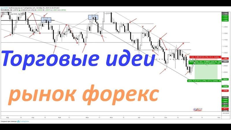 Форекс прогноз по EUR/USD , GBP/USD, USD/JPY, АUD/USD , золото с 14 по 18 октября 2019 года
