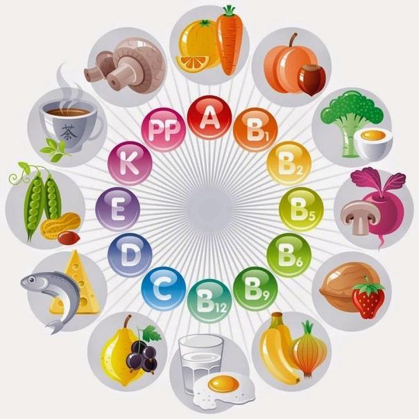 картинки к теме здоровое питание так, будто его