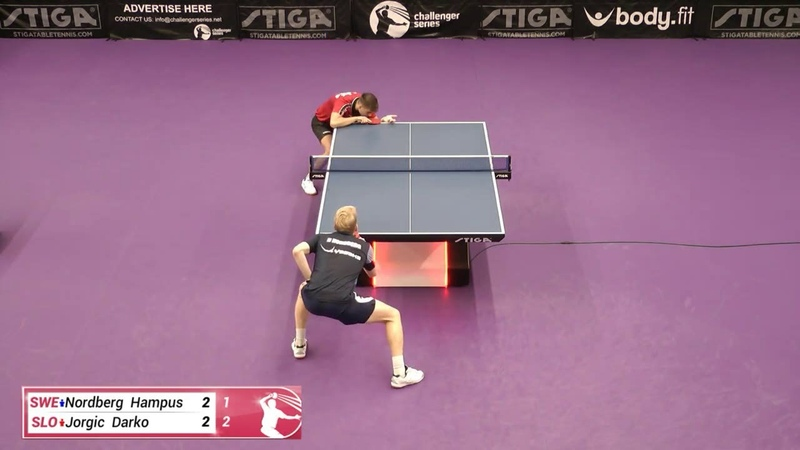 Darko Jorgic vs Hampus Nordberg Final Challenger Series September 11 2020