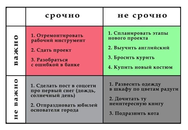 Планирование, изображение №7