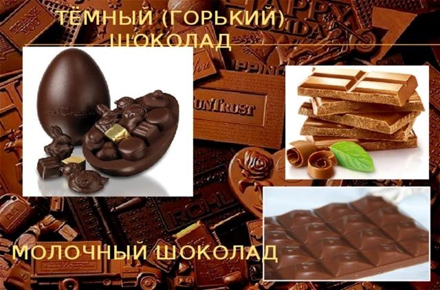 Познавательно- игровой час «Шоколаду каждый рад» (11 июля- Всемирный день шоколада)., изображение №7