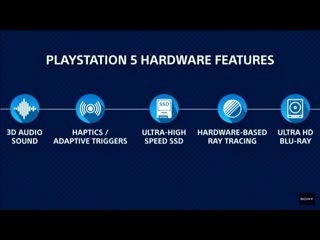 Official Playstation 5 Reveal Trailer Announcement  Specs (Official Sony PS5 Revealed CES 2020) Phosphor