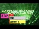 ФК МФК - ФК Эверест-2