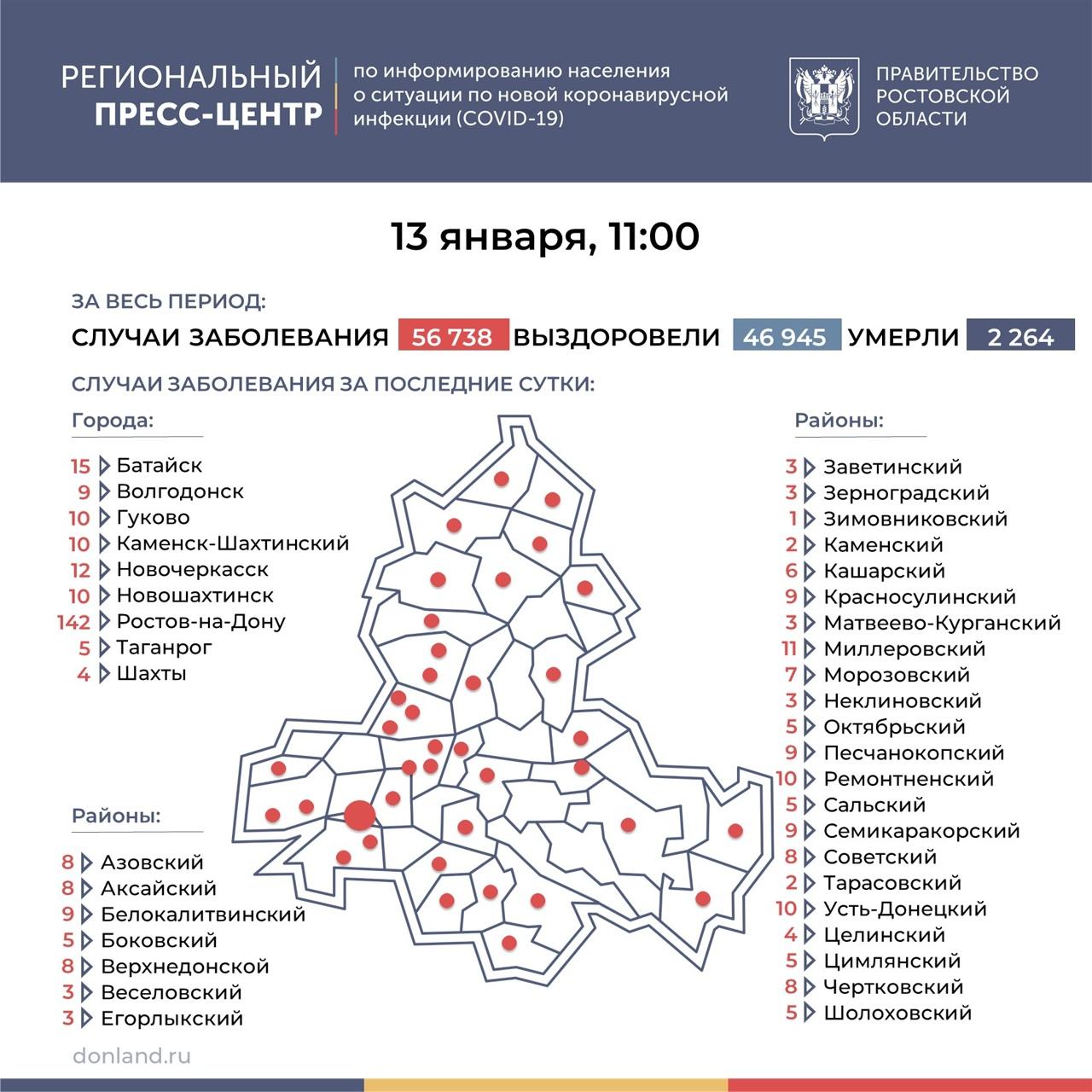 На Дону число инфицированных COVID-19 выросло на 389, в Таганроге 5 новых случаев