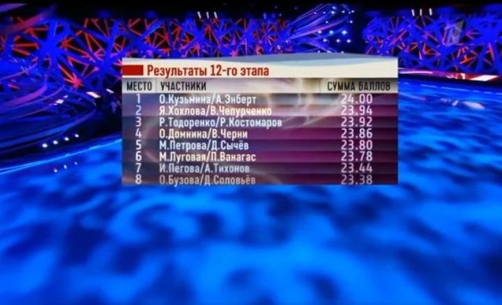 Ольга Бузова на льду. «Реквием по мечте»