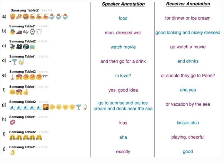 Общаться можно на уровне жестовой коммуникации с иностранцами. Общий смысл понятен, но слова все-таки эффективнее