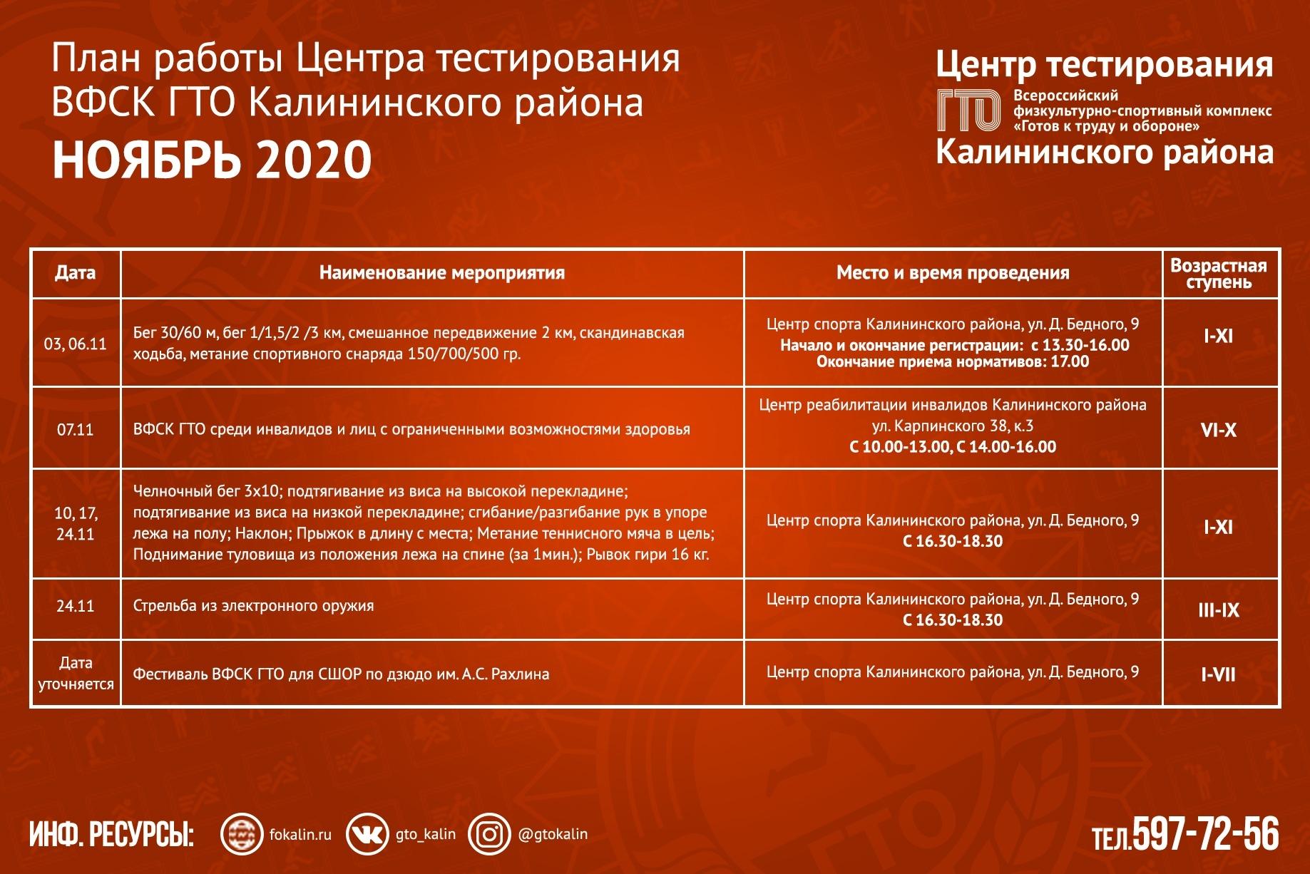Расписание работы отдела ГТО на Ноябрь 2020 года!
