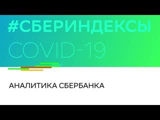 Сбериндексы | COVID-19 | Июль 2020