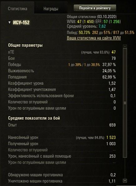 Стоит продолжать играть на ИСУ-152?