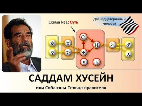 Саддам Хусейн или Соблазны Тельца правителя